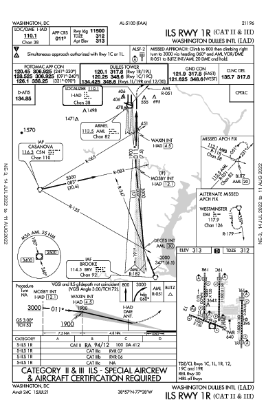 Flightaware Iad : flightaware, (IAP), FlightAware