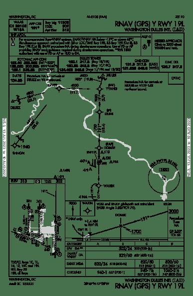 Flightaware Iad : flightaware, (GPS), (IAP), FlightAware