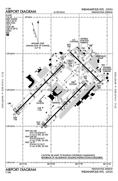 KIND AIRPORT DIAGRAM (APD) FlightAware