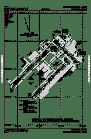 KIND AIRPORT DIAGRAM (APD) FlightAware