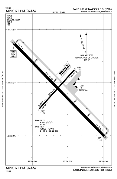 KINL AIRPORT DIAGRAM (APD) FlightAware