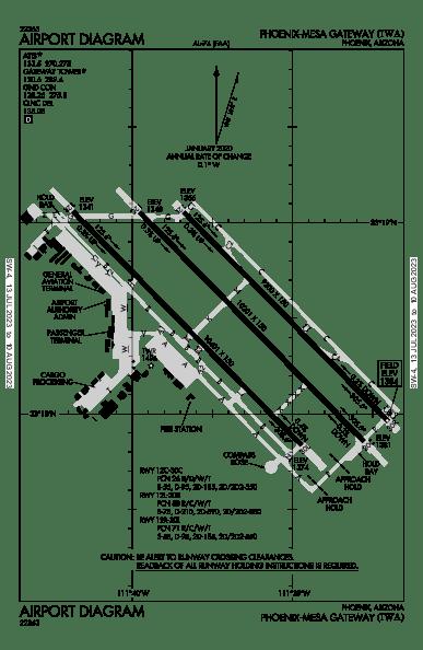 KIWA AIRPORT DIAGRAM (APD) FlightAware