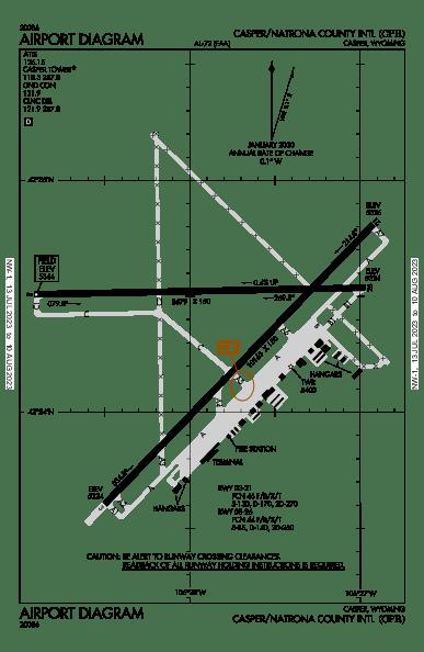 Casper Wy Airport