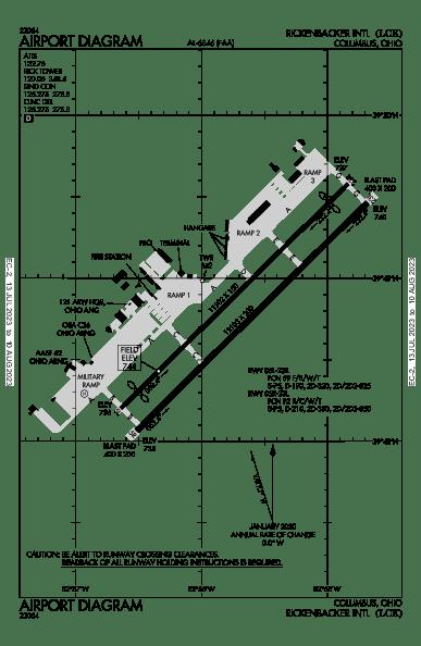 Rickenbacker Intl Airport Map & Diagram (Columbus, OH