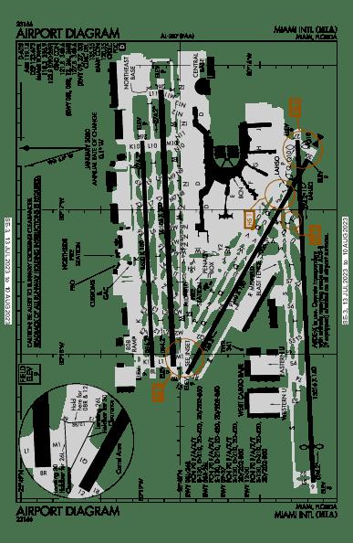 Miami Intl Airport Map & Diagram (Miami, FL) [KMIA/MIA