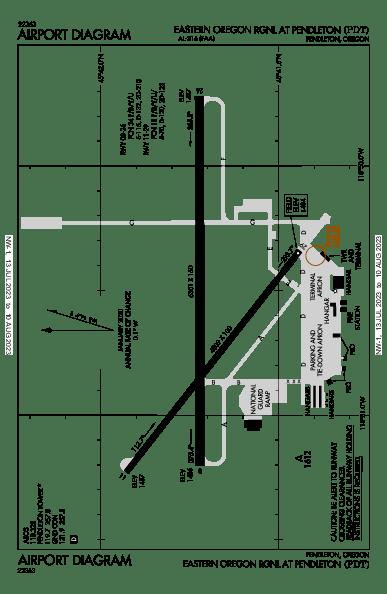Eastern Oregon Rgnl Airport Map & Diagram (Pendleton, OR