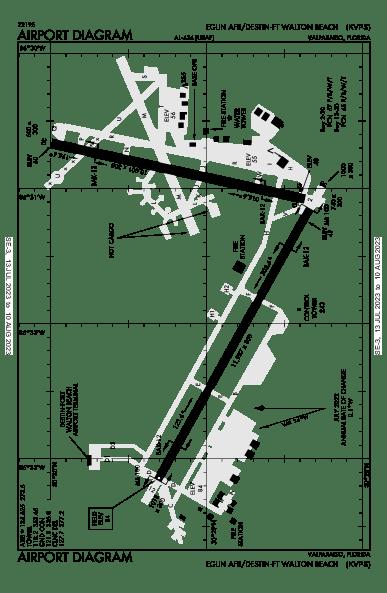 Eglin Afb/Destin-Ft Walton Beach Airport Map & Diagram