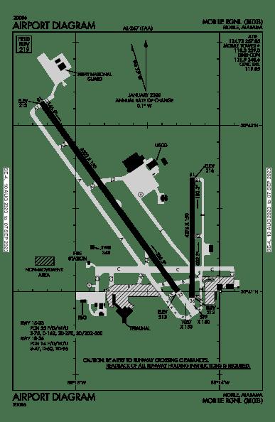 KMOB AIRPORT DIAGRAM (APD) FlightAware