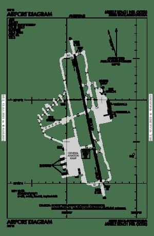 KMYR AIRPORT DIAGRAM (APD) FlightAware