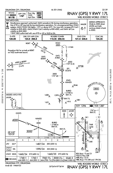 Flightaware Okc : flightaware, (GPS), (IAP), FlightAware