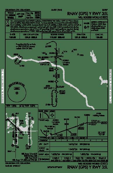 Oklahoma City Will Rogers World Airport (OKC/KOKC