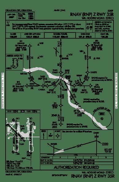 Flightaware Okc : flightaware, (RNP), (IAP), FlightAware