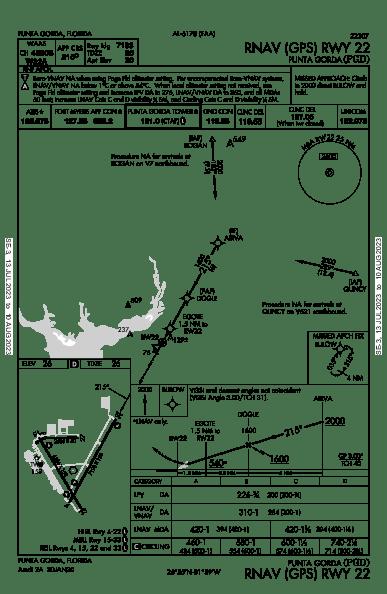 KPGD RNAV (GPS) RWY 22 (IAP) FlightAware