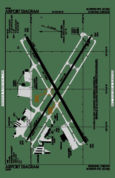 KRDM AIRPORT DIAGRAM (APD) FlightAware