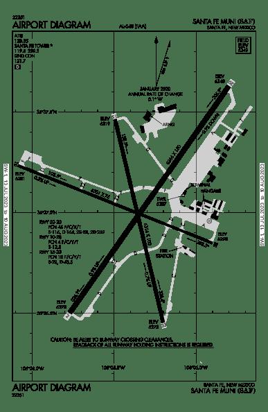 KSAF AIRPORT DIAGRAM (APD) FlightAware