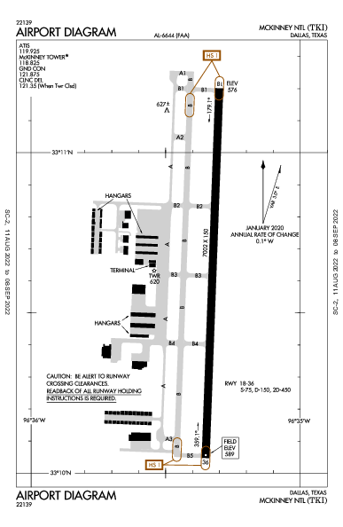 KTKI AIRPORT DIAGRAM (APD) FlightAware