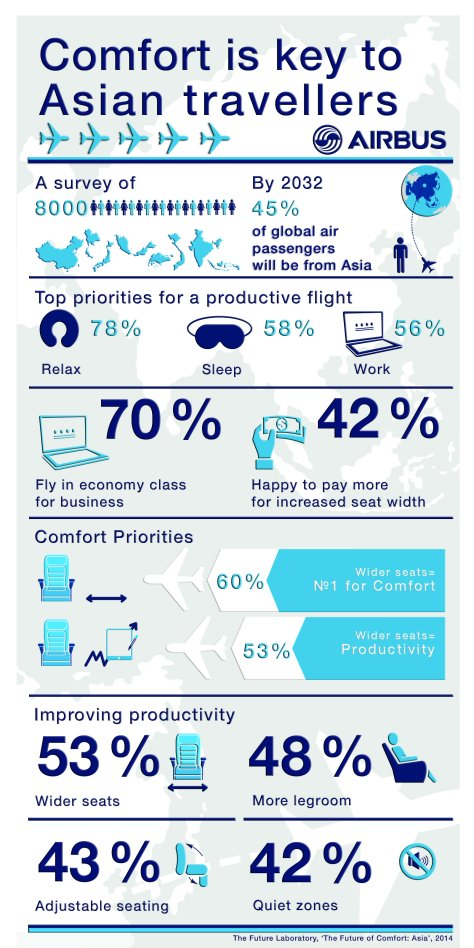 Airbus_infographic_-_Comfort_in_Asia_2014 copy