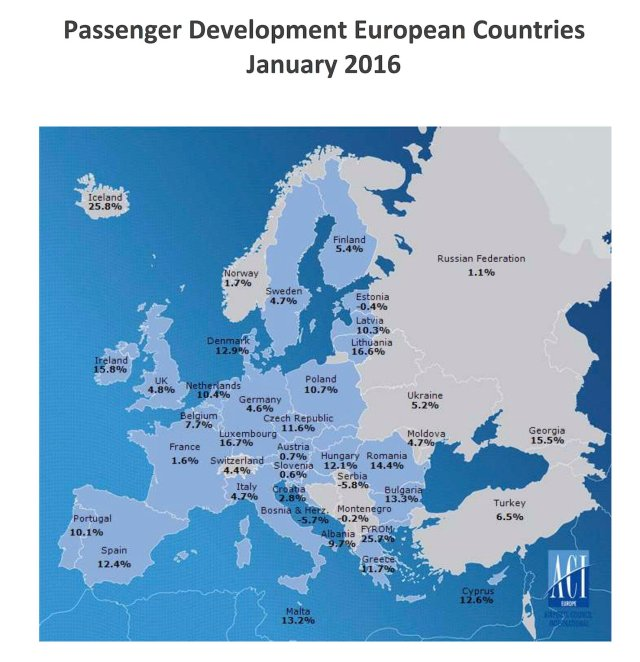 Airport Traffic Report - January 2016