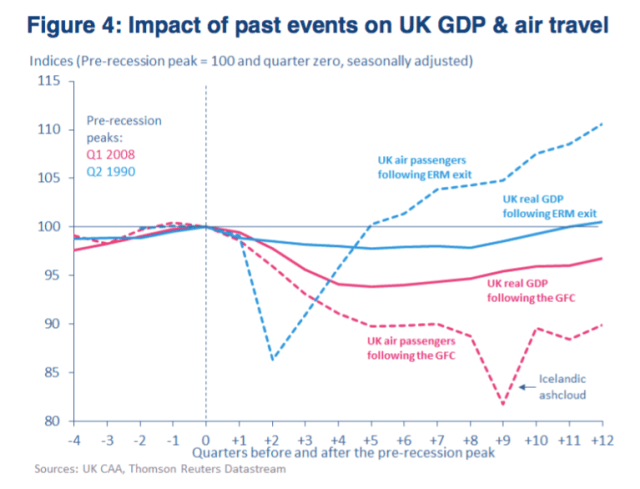 www_iata_org_whatwedo_Documents_economics_impact_of_brexit_pdf