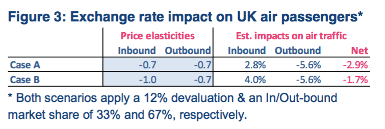www_iata_org_whatwedo_Documents_economics_impact_of_brexit_pdf_2