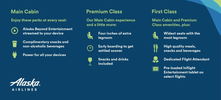 as_premiumclass_infographic