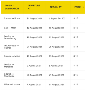 cheap roundtrip flights under $25