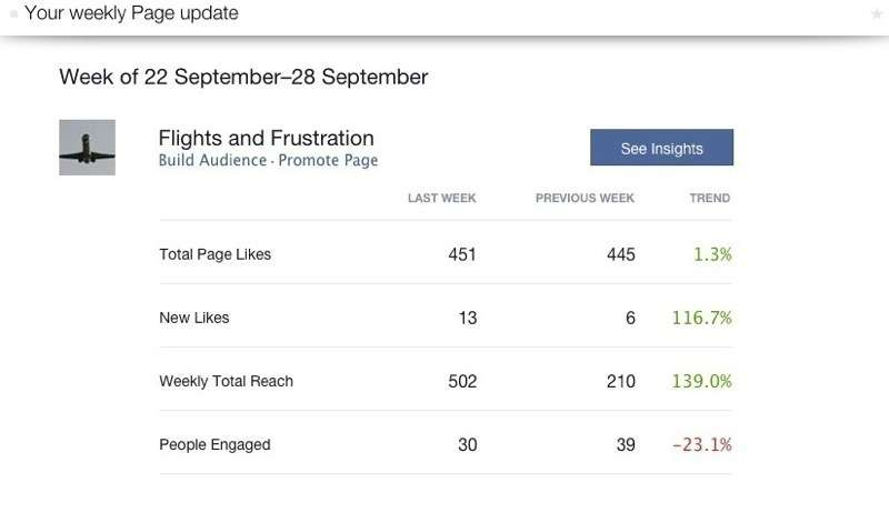 I've had 13 New Likes in the week yet the total page likes has only gone up by 6, so 7 people have unliked my page