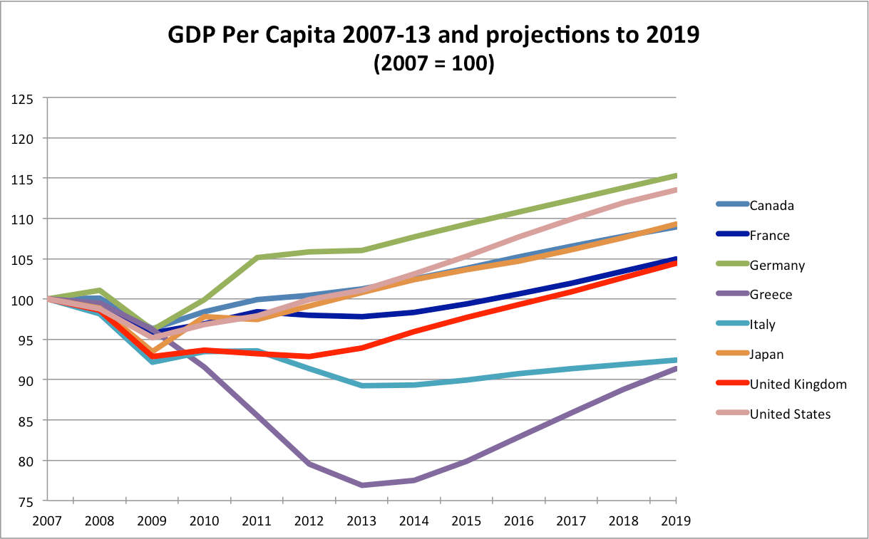 hight resolution of gdp per capita imf