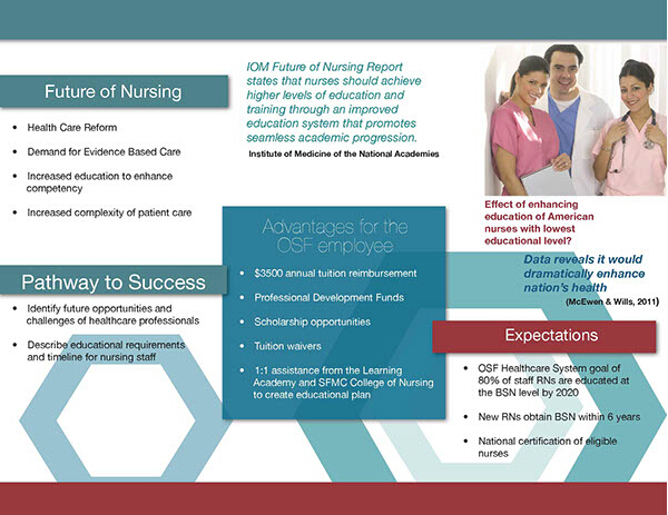 8 Beautiful Nursing Brochure Templates For Marketers