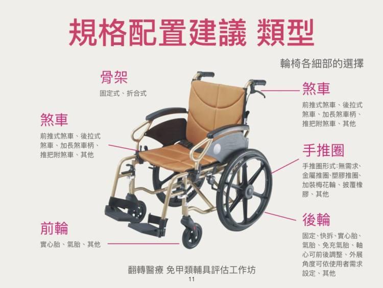 輪椅評估11.jpg
