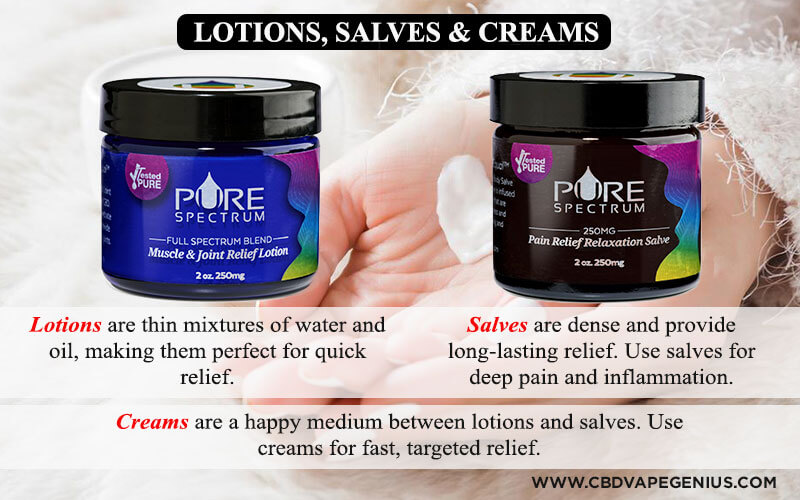 Salves, lotions and creams made with CBD Onitments