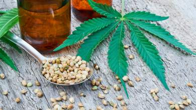 Marijuana Benefits for your Heart