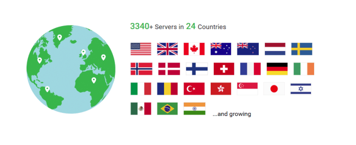 private internet access countries