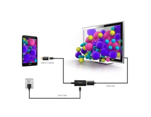 MHL Compatible Phones