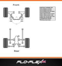 land rover freelander 1 rear bush kit [ 1320 x 1320 Pixel ]