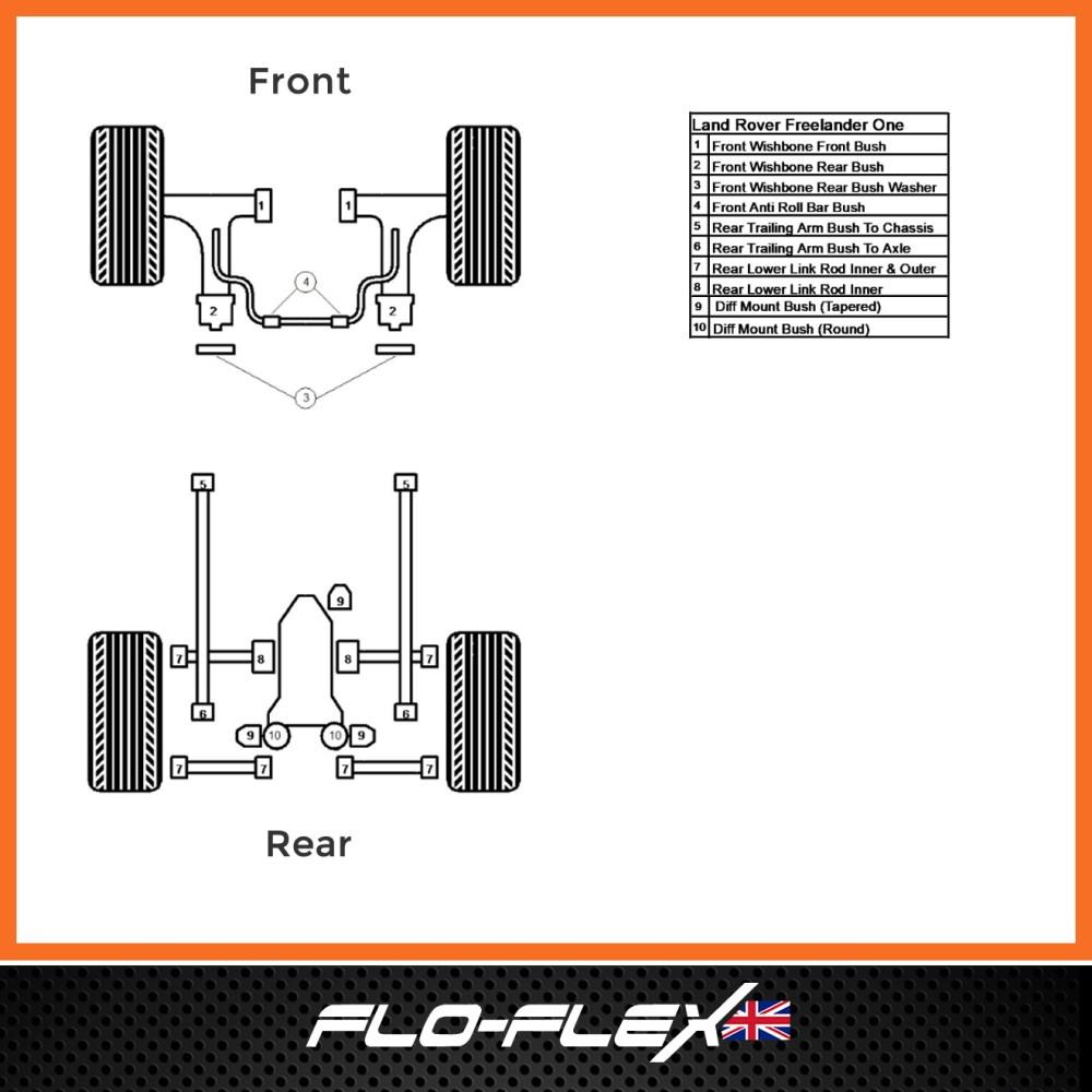 medium resolution of land rover freelander 1 rear bush kit