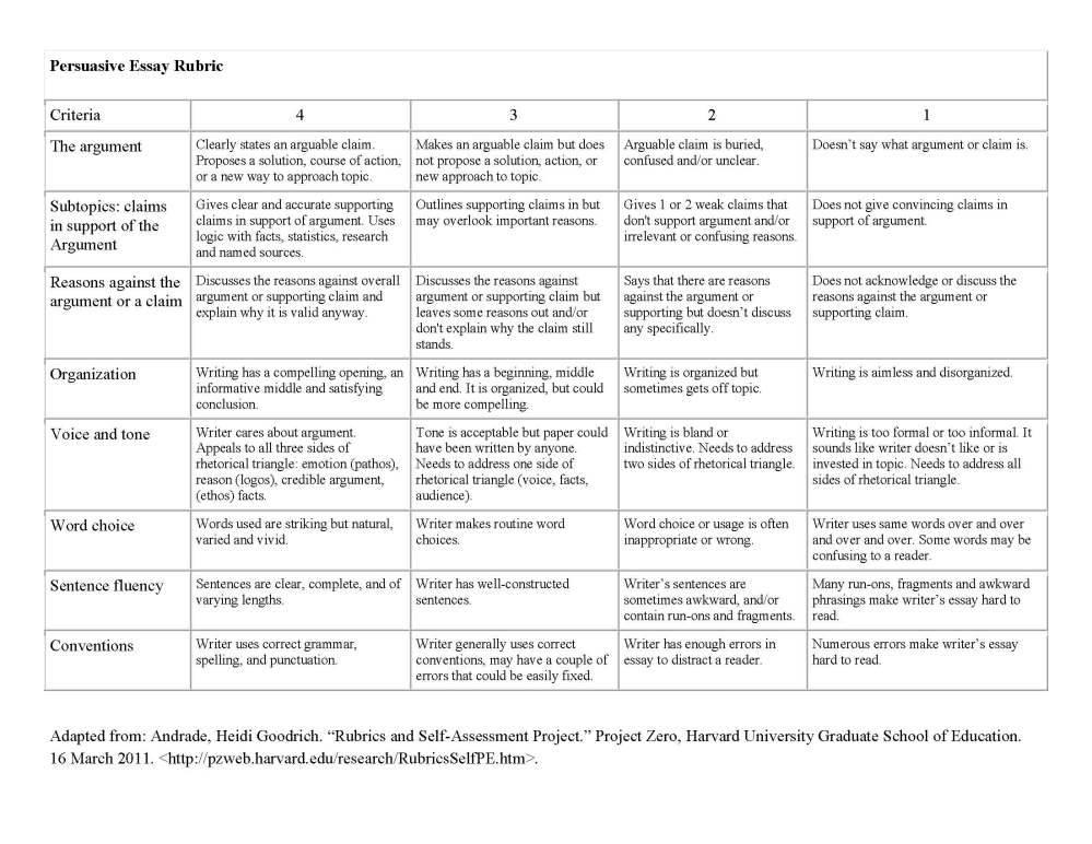 medium resolution of 4th grade research paper writing rubric assignment service