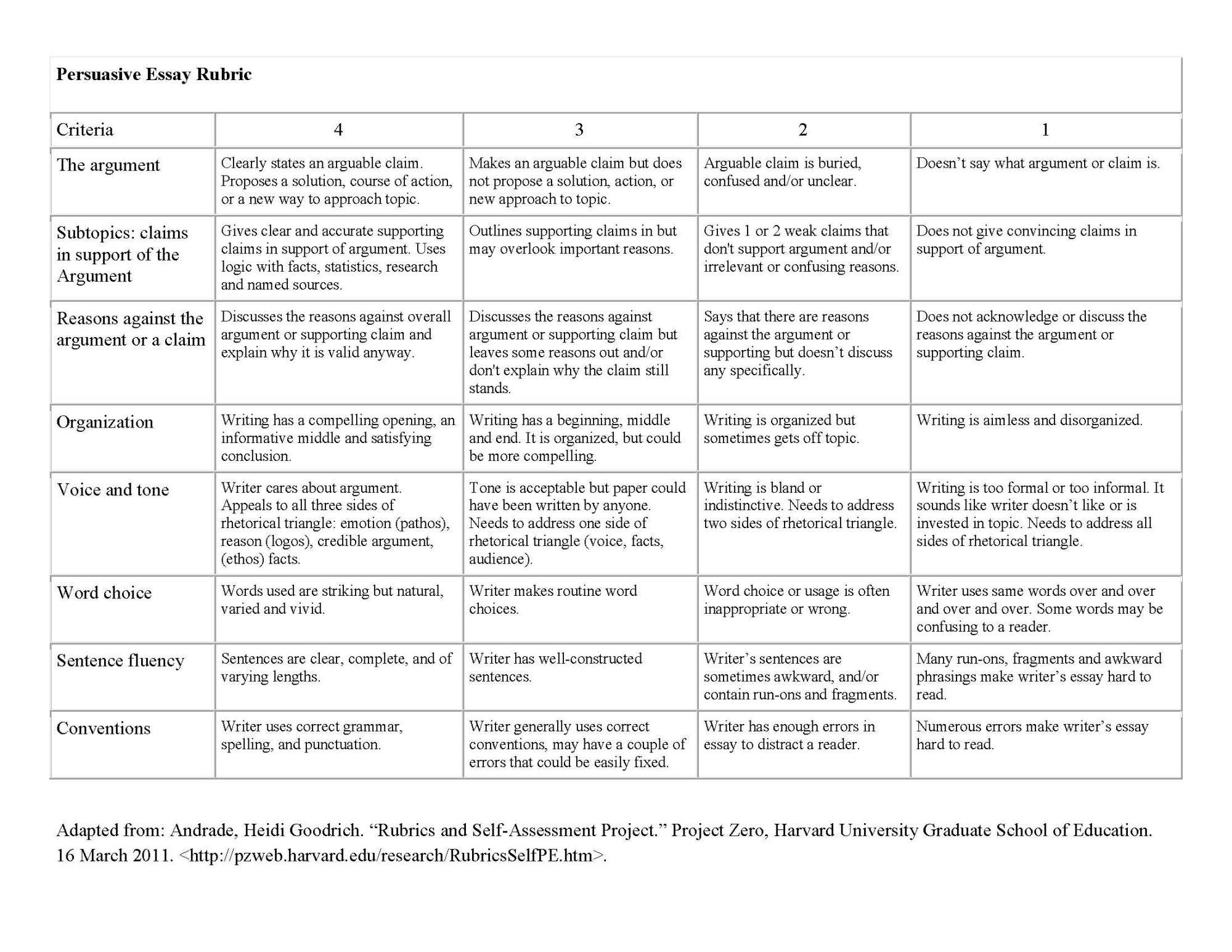 hight resolution of 4th grade research paper writing rubric assignment service
