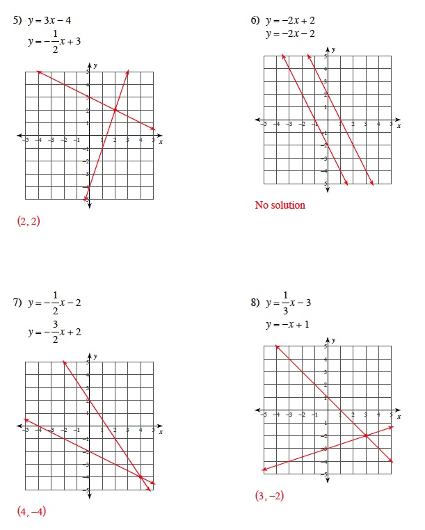 Lesson 7 Homework Practice Solve And Write Two Step