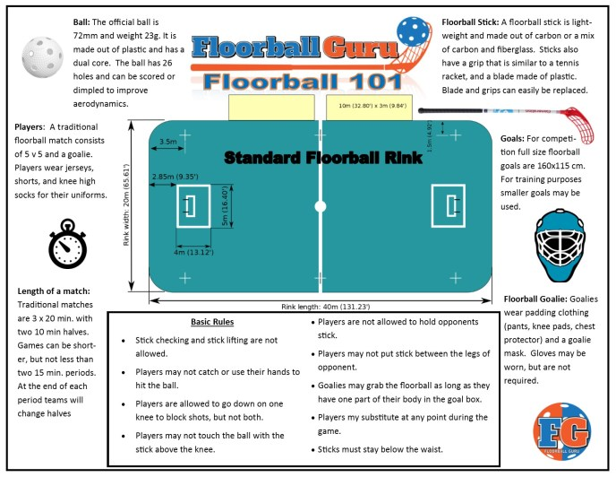 Floorball 101
