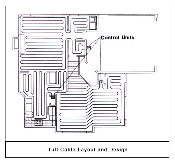 cable termination diagrams