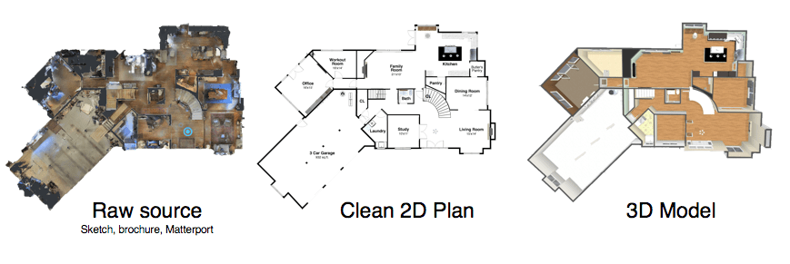 convert matterport into clean 2D and 3D floor plans