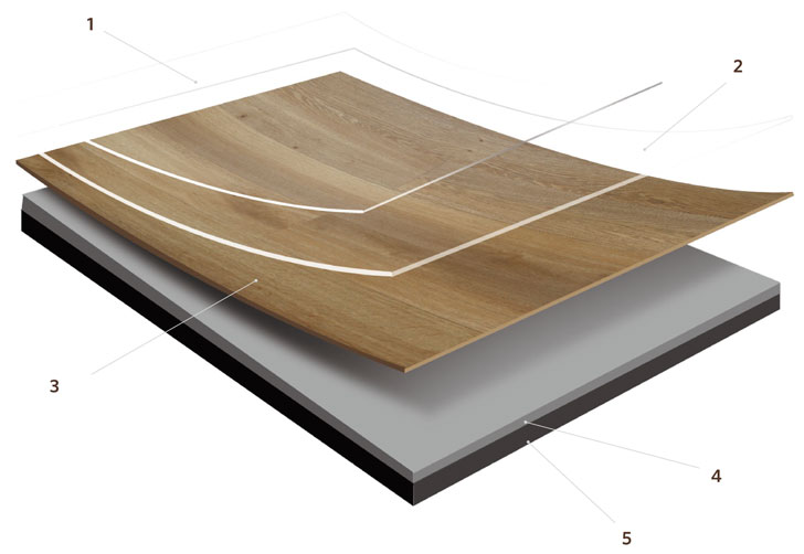 How To Cut Vinyl Plank Flooring With Backing