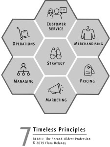 Retail 7 Timeless Principles