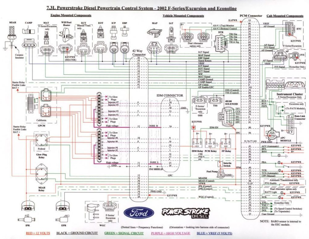 medium resolution of powerstroke ficm wiring ford 7 3 injector wiring harness diagram 2003 f250 7 3 wiring harness