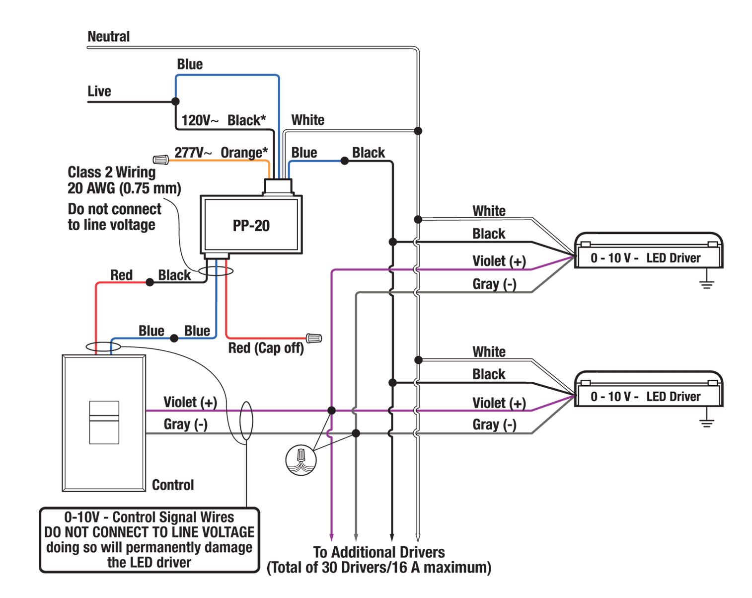 hight resolution of lutron dimmer ballast wiring diagram wiring diagram for professional u2022 wiring a dimmer light switch ballast wiring diagram dimmer switch