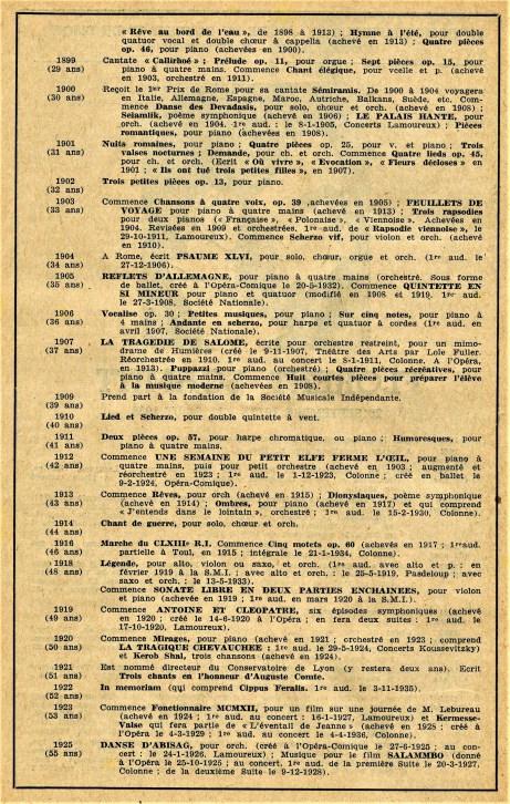 Florent Schmitt Composition Timeline Claude Chamfray Page 2