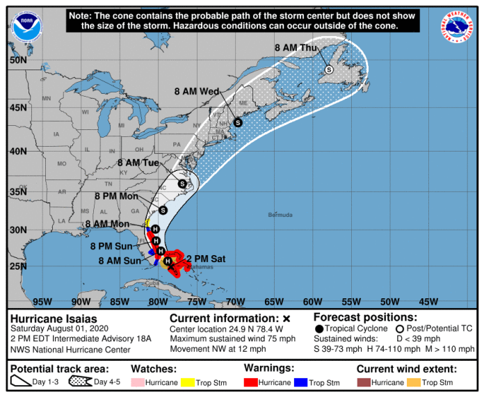 Isaias hurricane watch for parts of the Florida coastline