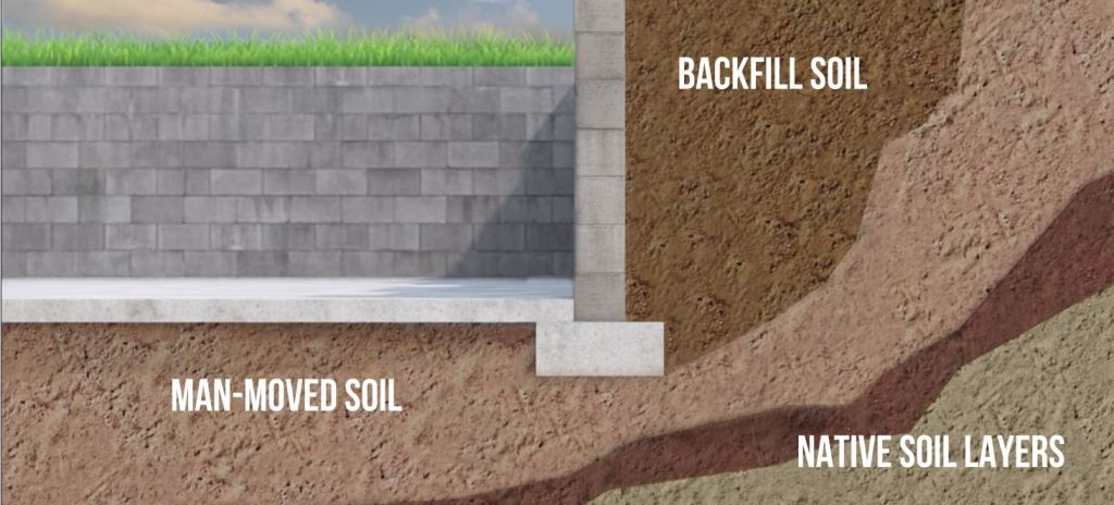 Soil levels with house