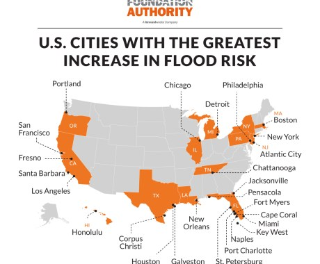Florida Homes at Increased Risk of Flooding
